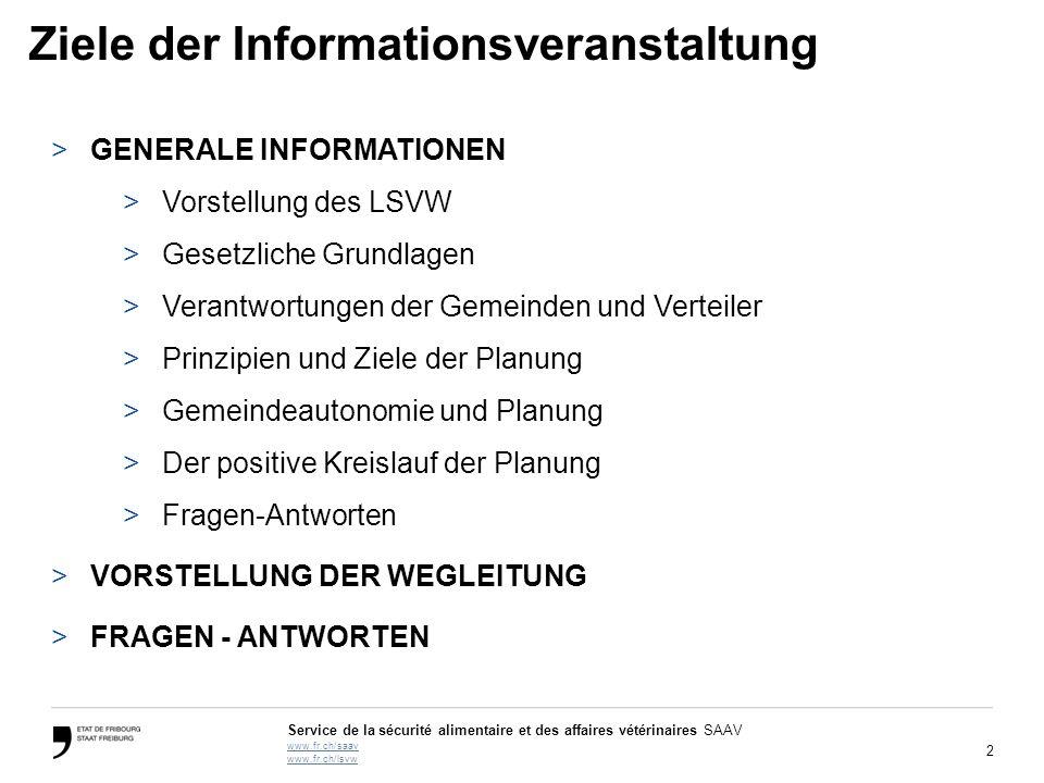 Ziele der Informationsveranstaltung