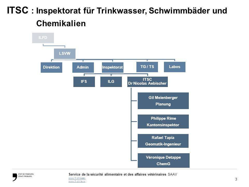ITSC : Inspektorat für Trinkwasser, Schwimmbäder und Chemikalien