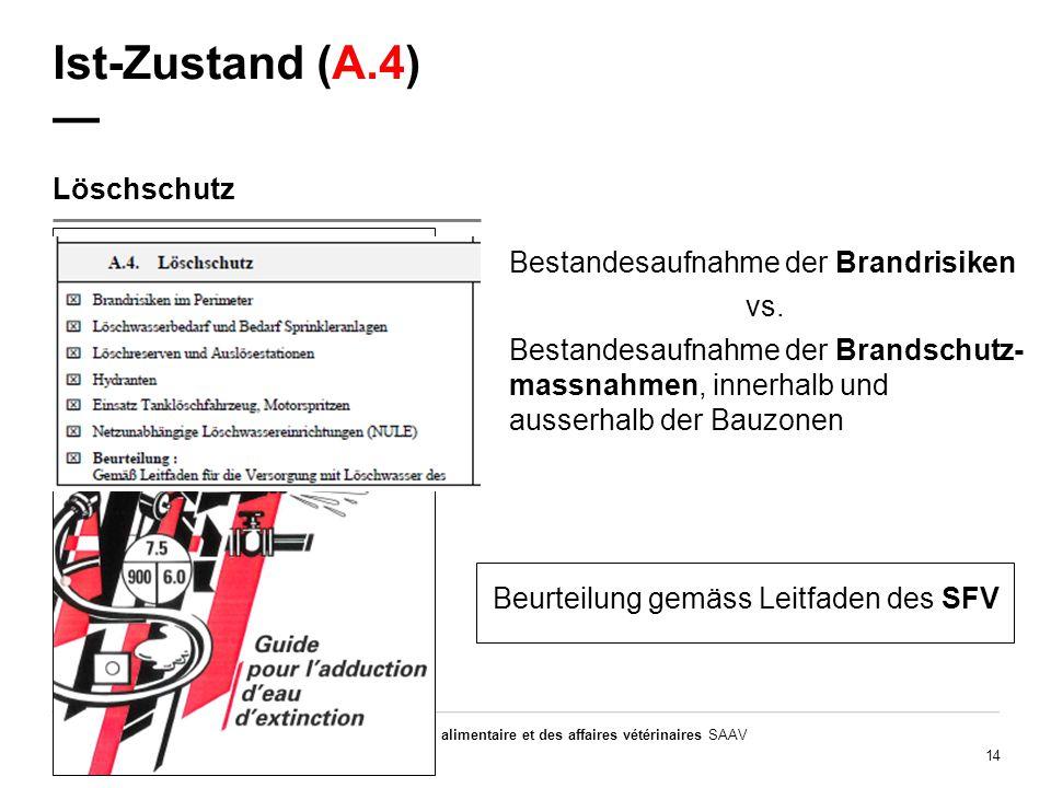 Ist-Zustand (A.4) — Löschschutz Bestandesaufnahme der Brandrisiken vs.
