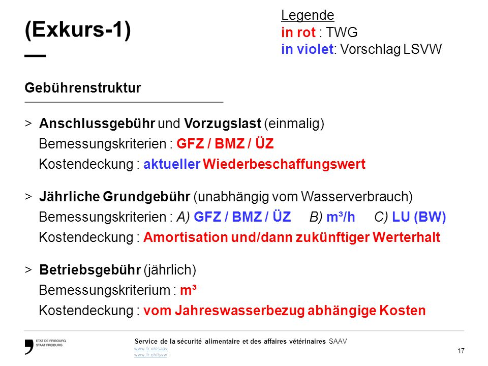 (Exkurs-1) — Legende in rot : TWG in violet: Vorschlag LSVW