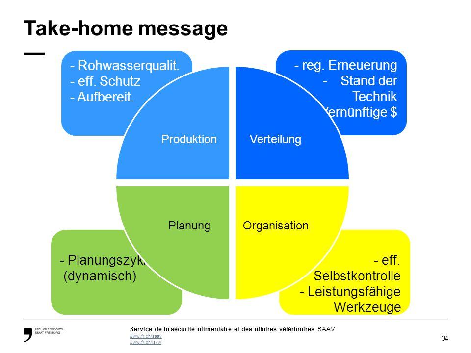Take-home message — - Rohwasserqualit. - eff. Schutz - Aufbereit.