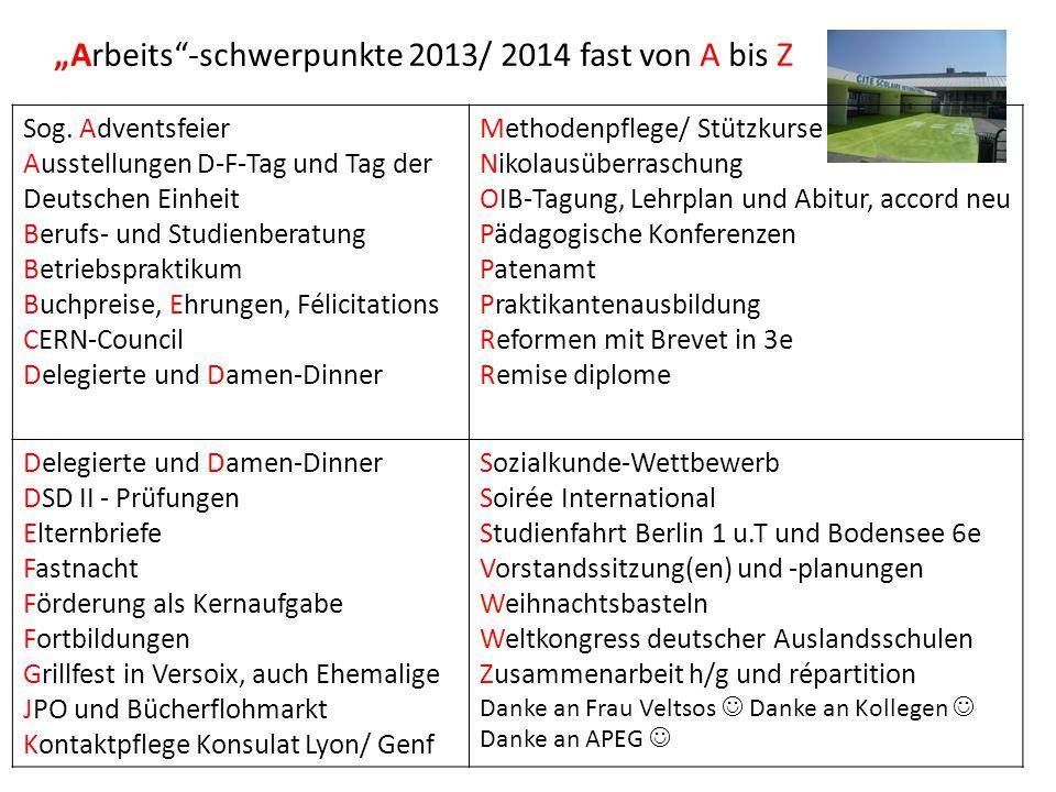 """""""Arbeits -schwerpunkte 2013/ 2014 fast von A bis Z"""