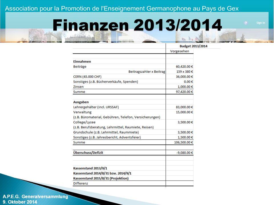 Finanzen 2013/2014