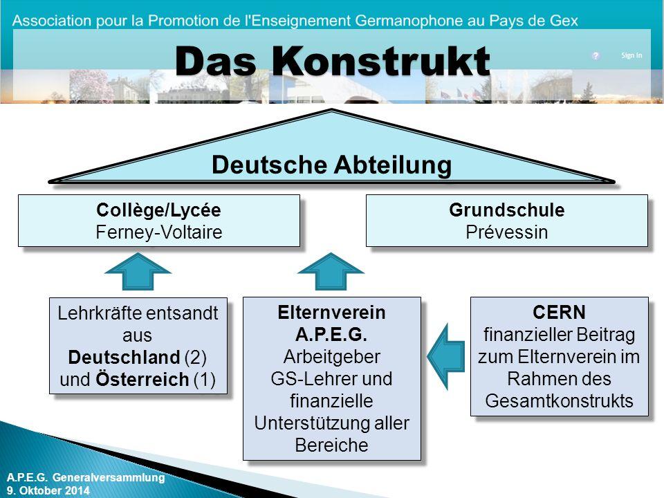 Das Konstrukt Deutsche Abteilung Collège/Lycée Ferney-Voltaire