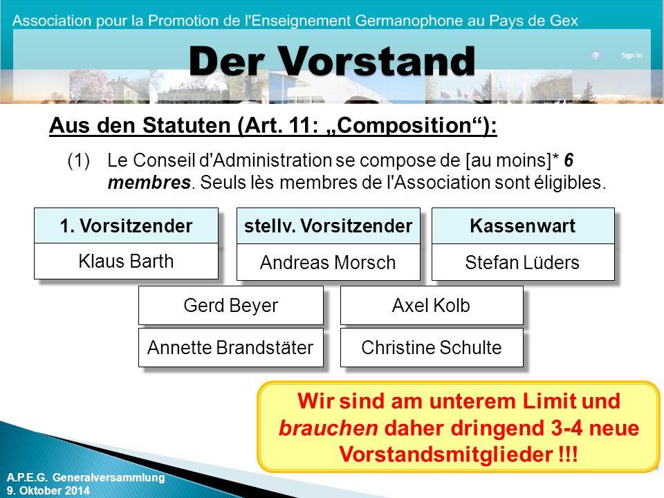 """Der Vorstand Aus den Statuten (Art. 11: """"Composition ):"""