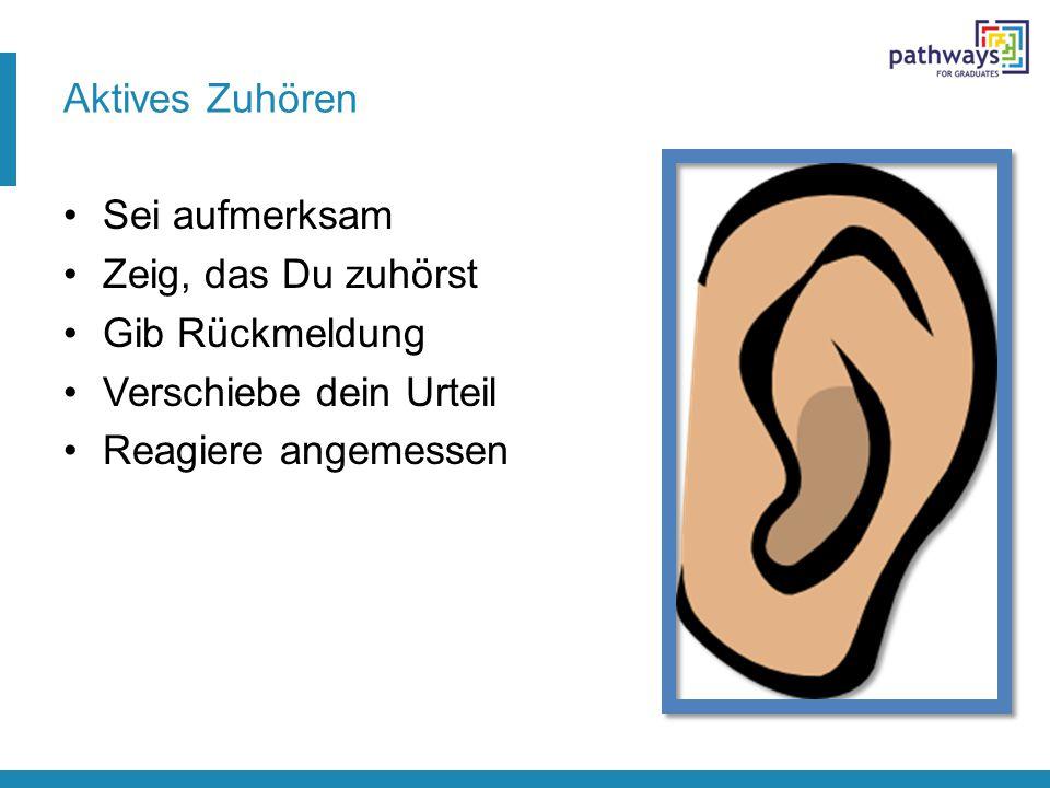 Aktives Zuhören Sei aufmerksam. Zeig, das Du zuhörst.