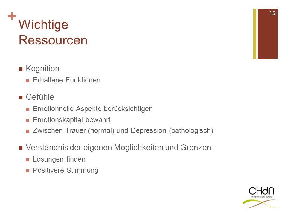 Wichtige Ressourcen Kognition Gefühle