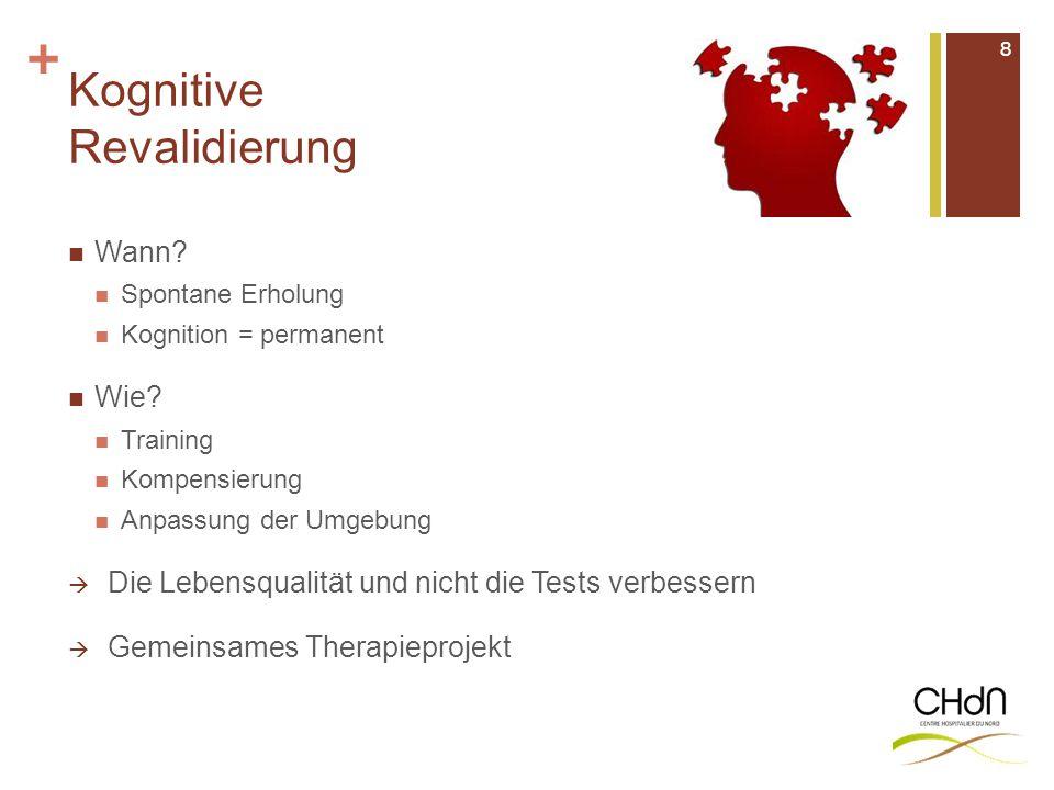 Kognitive Revalidierung