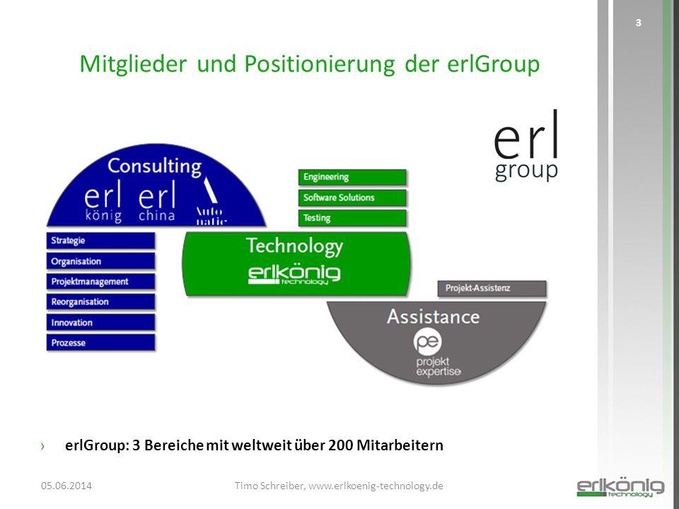 Mitglieder und Positionierung der erlGroup