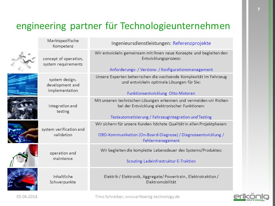 engineering partner für Technologieunternehmen