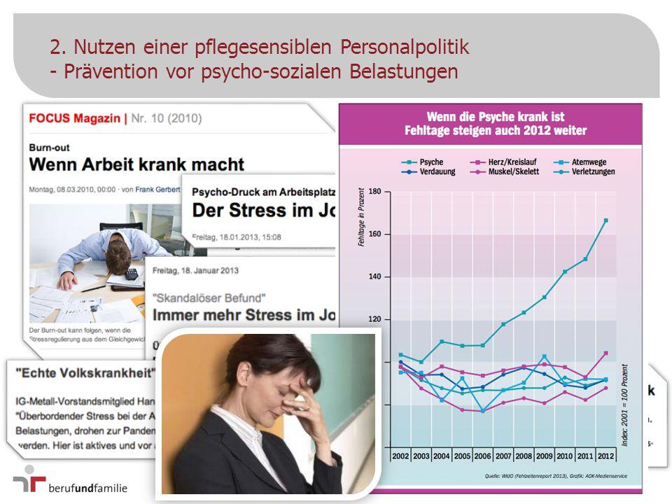 2. Nutzen einer pflegesensiblen Personalpolitik - Prävention vor psycho-sozialen Belastungen