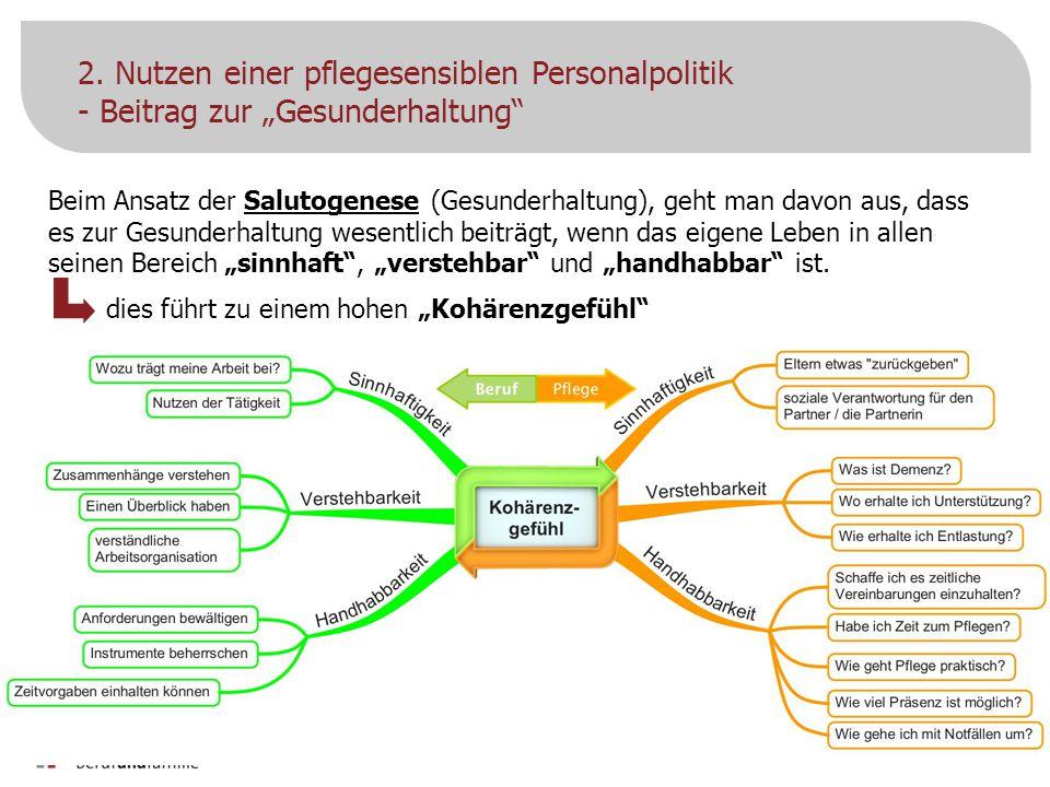 """2. Nutzen einer pflegesensiblen Personalpolitik - Beitrag zur """"Gesunderhaltung"""