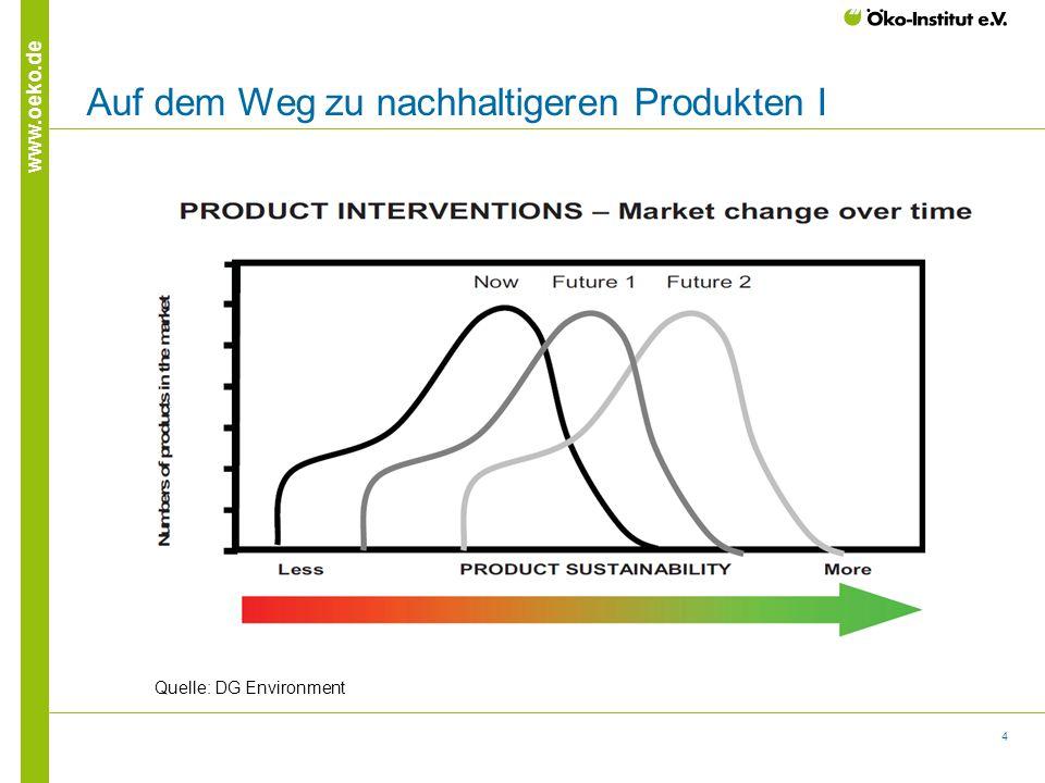 Auf dem Weg zu nachhaltigeren Produkten I