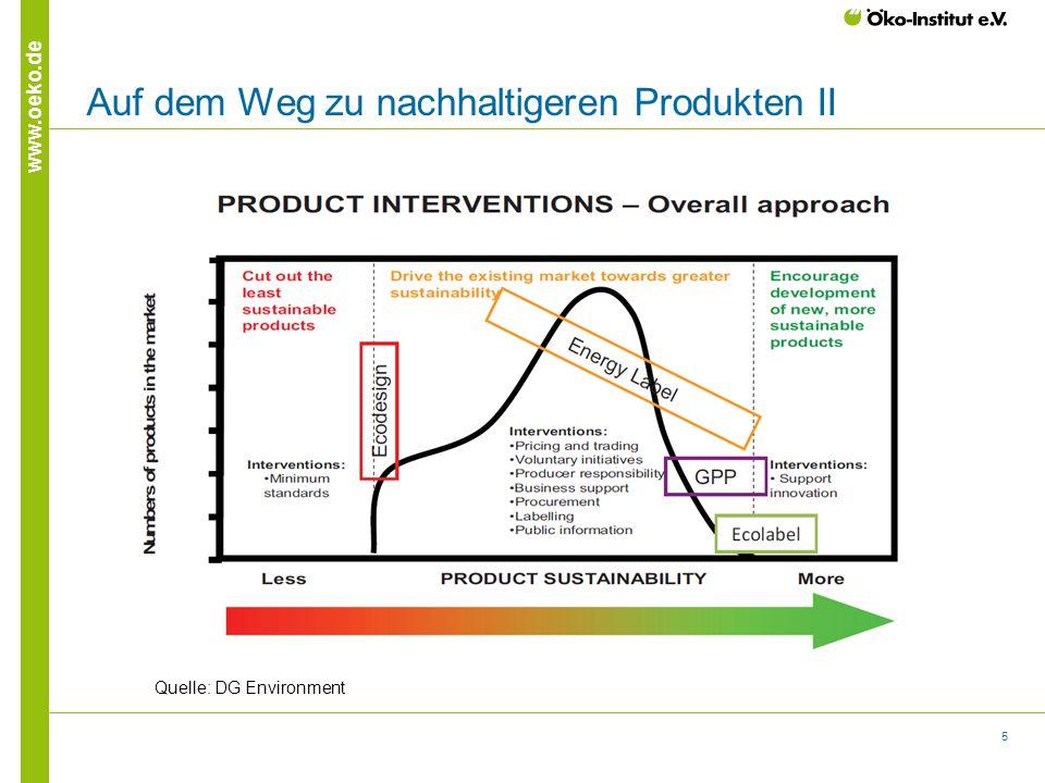 Auf dem Weg zu nachhaltigeren Produkten II