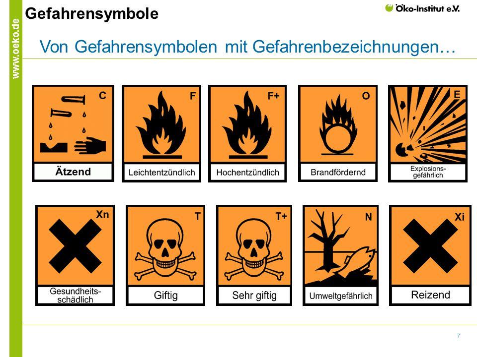 Von Gefahrensymbolen mit Gefahrenbezeichnungen…
