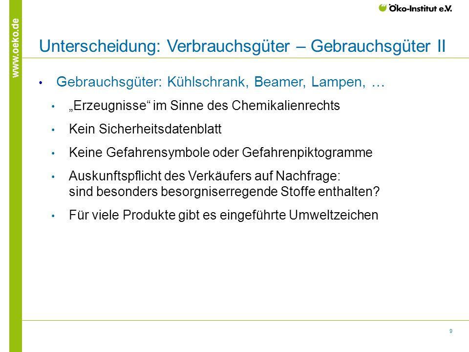 Unterscheidung: Verbrauchsgüter – Gebrauchsgüter II