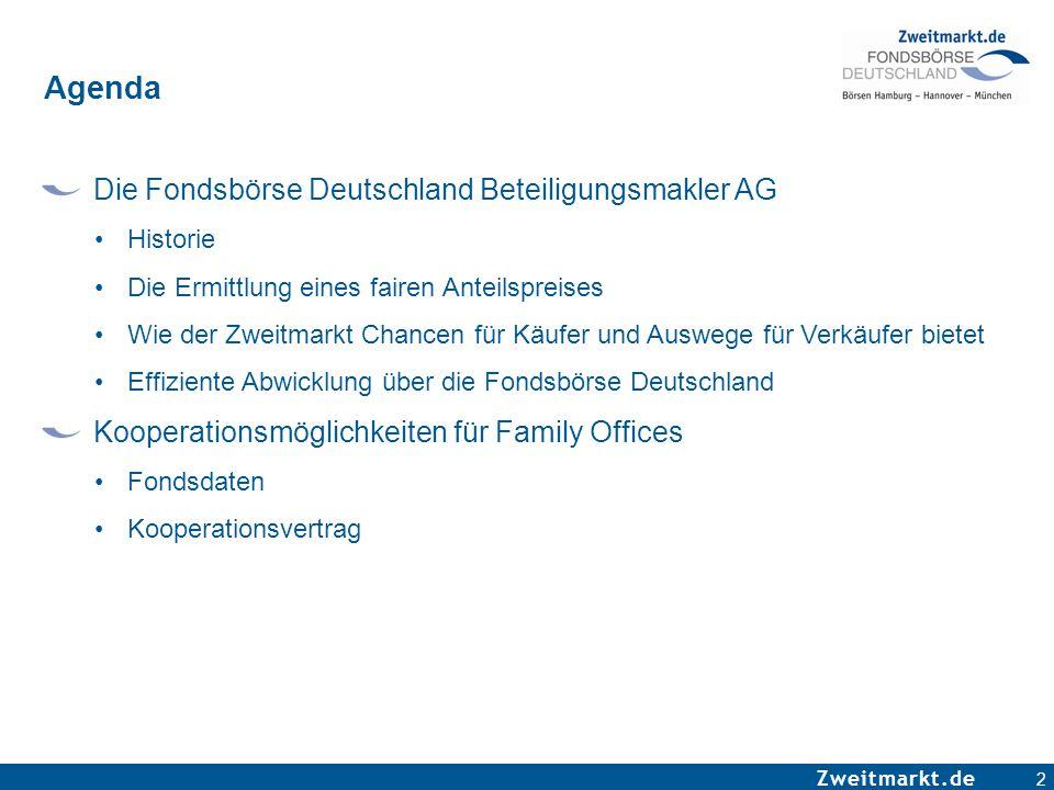 Agenda Die Fondsbörse Deutschland Beteiligungsmakler AG