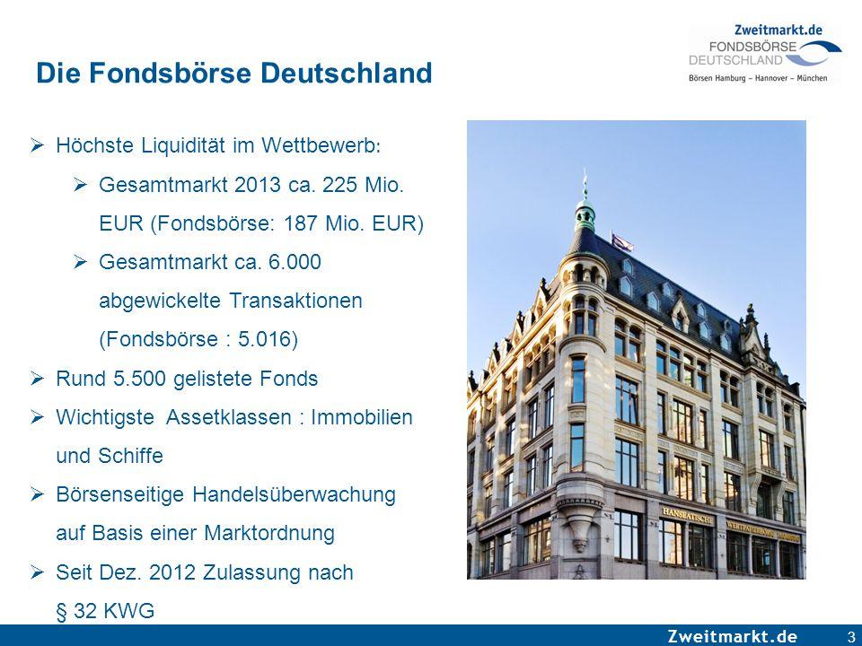 Die Fondsbörse Deutschland