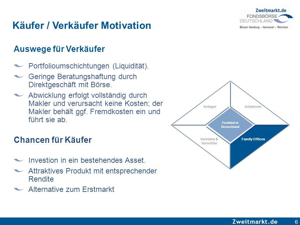 Fondsbörse Deutschland Vertriebe & Vermittler