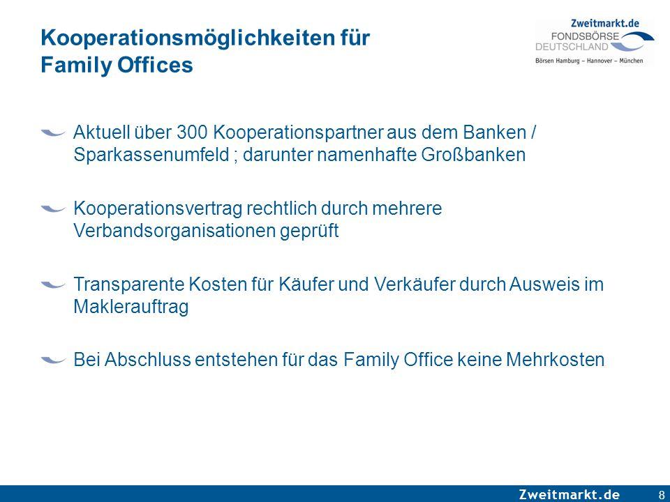 Kooperationsmöglichkeiten für Family Offices
