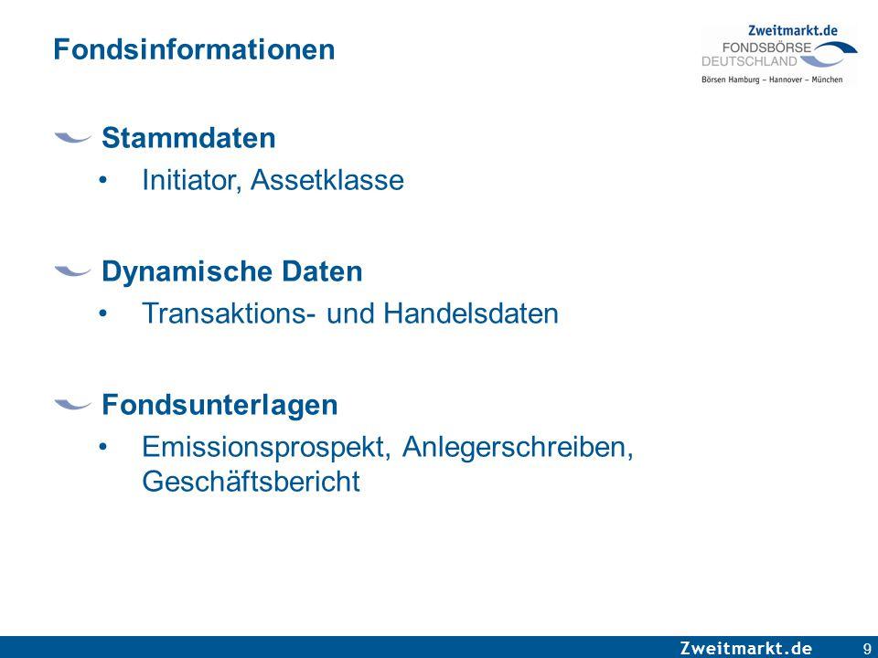 Fondsinformationen Stammdaten. Initiator, Assetklasse. Dynamische Daten. Transaktions- und Handelsdaten.