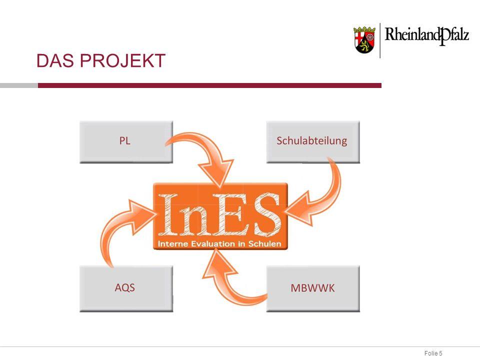 Das Projekt InES (Interne Evaluation in Schulen) ist ein Kooperationsprojekt zwischen …