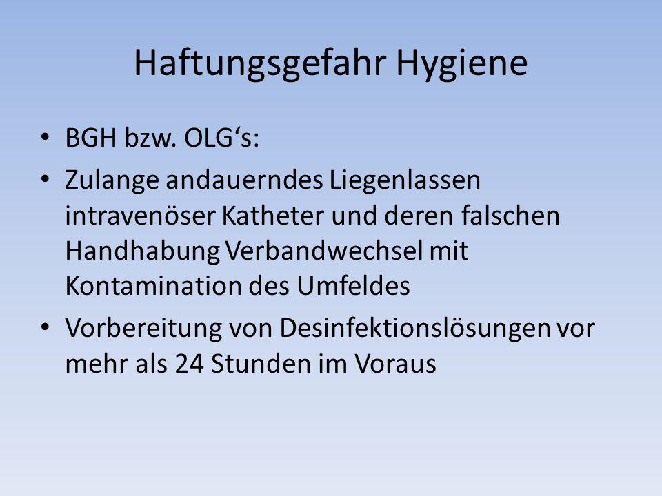 Haftungsgefahr Hygiene