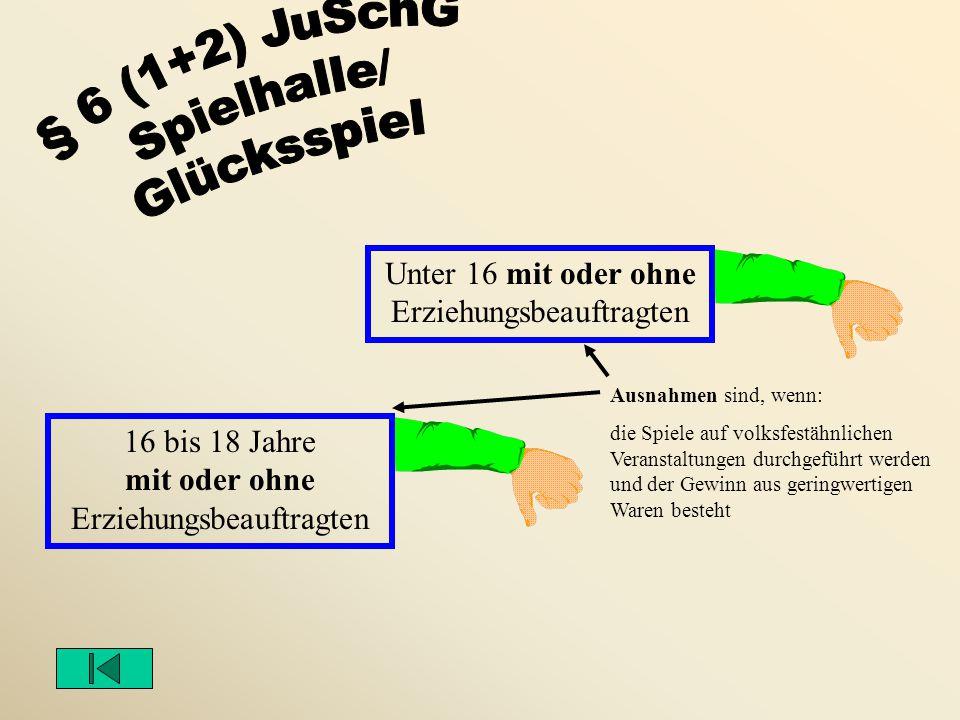 § 6 (1+2) JuSchG Spielhalle/ Glücksspiel