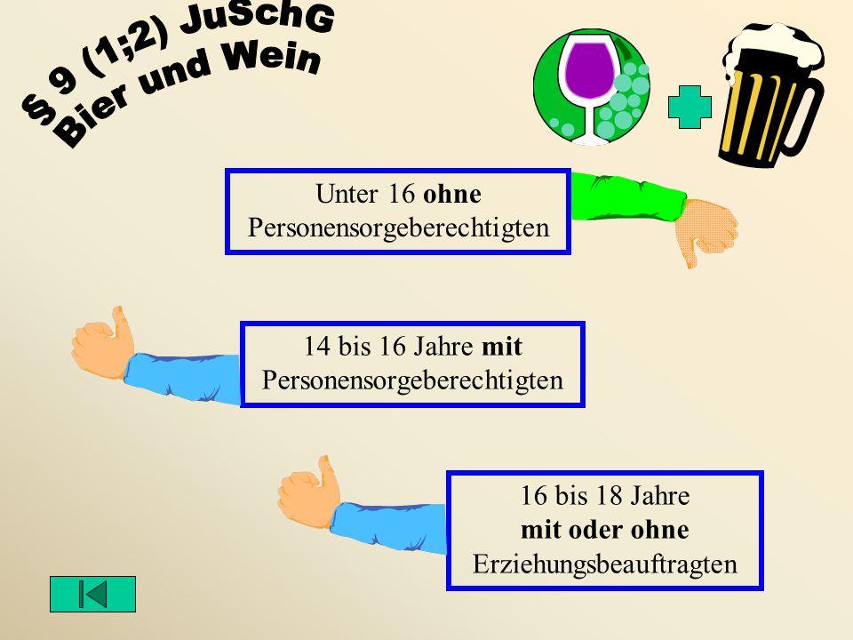 § 9 (1;2) JuSchG Bier und Wein Unter 16 ohne Personensorgeberechtigten