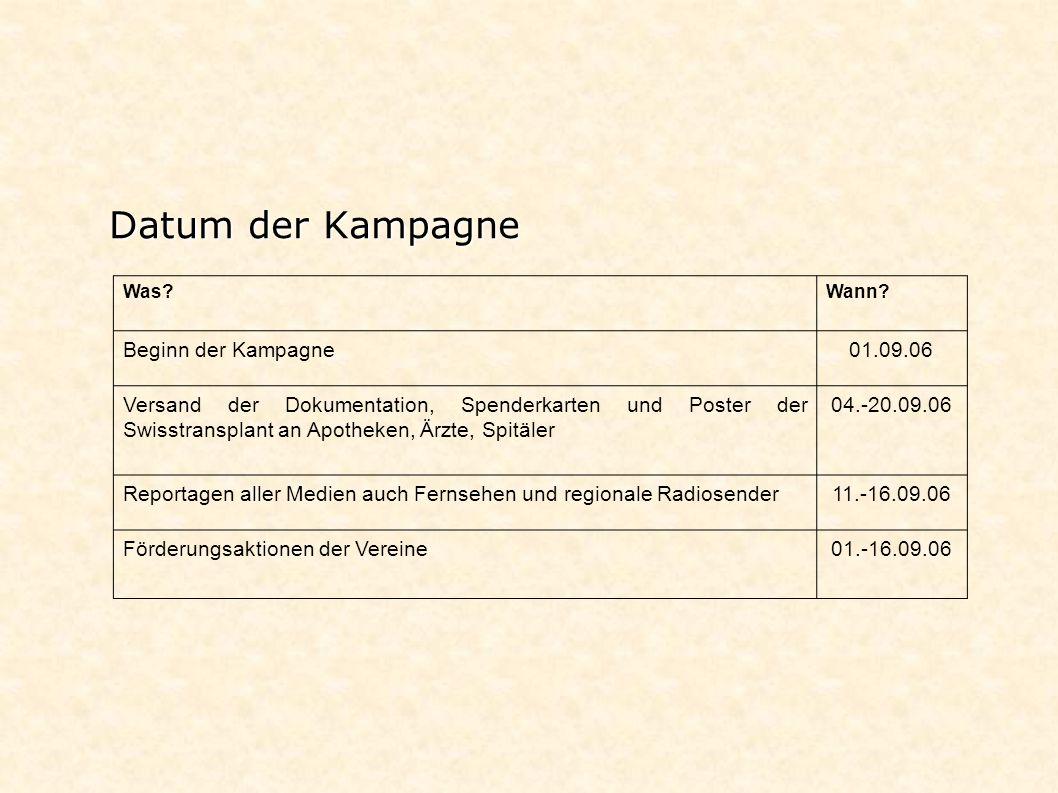 Datum der Kampagne Beginn der Kampagne 01.09.06