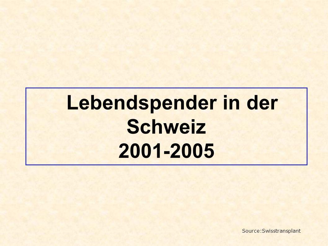 Lebendspender in der Schweiz