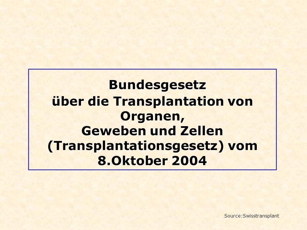 Bundesgesetz über die Transplantation von Organen, Geweben und Zellen
