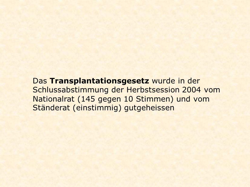 Das Transplantationsgesetz wurde in der Schlussabstimmung der Herbstsession 2004 vom Nationalrat (145 gegen 10 Stimmen) und vom Ständerat (einstimmig) gutgeheissen