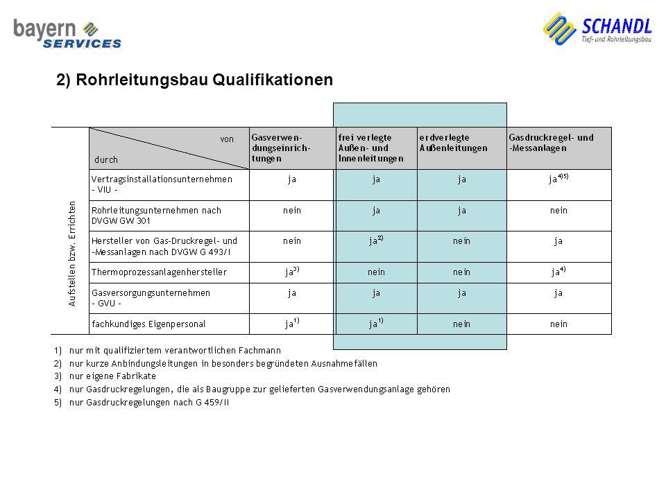 2) Rohrleitungsbau Qualifikationen