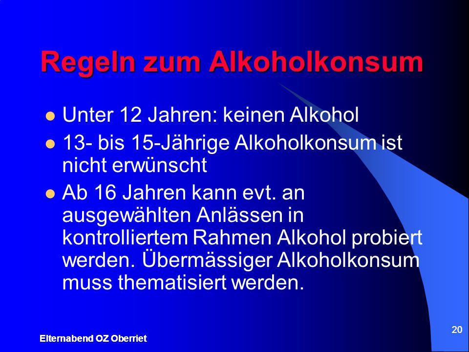 Regeln zum Alkoholkonsum