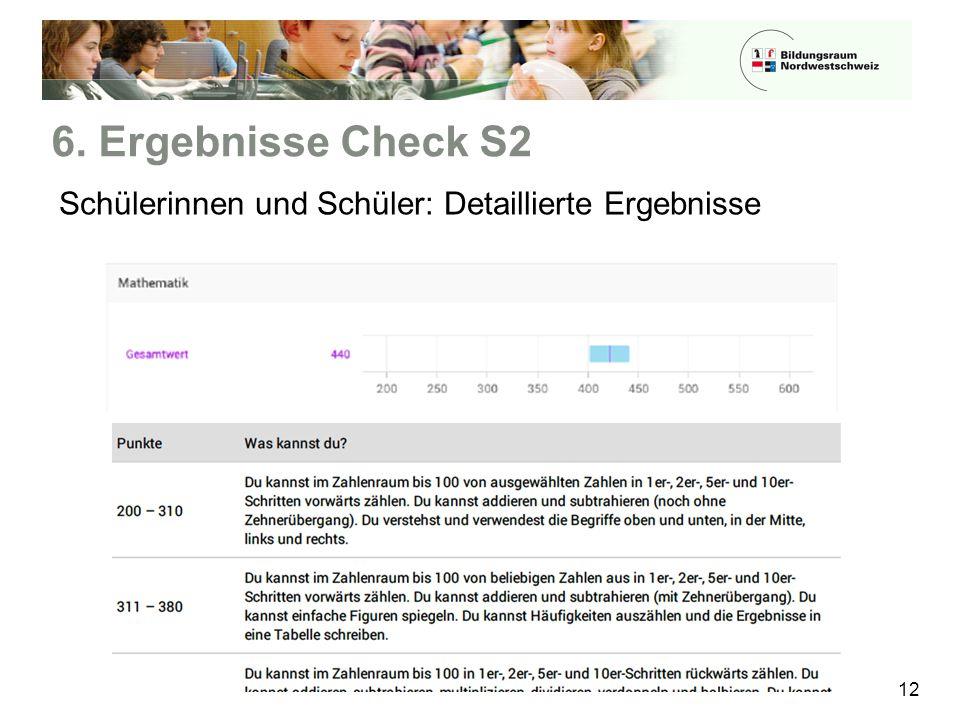 6. Ergebnisse Check S2 Schülerinnen und Schüler: Detaillierte Ergebnisse. Abbildung aus einer Beschreibung zum Check P3 (2. Zyklus; 3.-6. Klasse)!