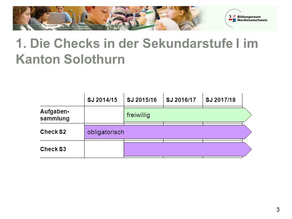 1. Die Checks in der Sekundarstufe I im Kanton Solothurn
