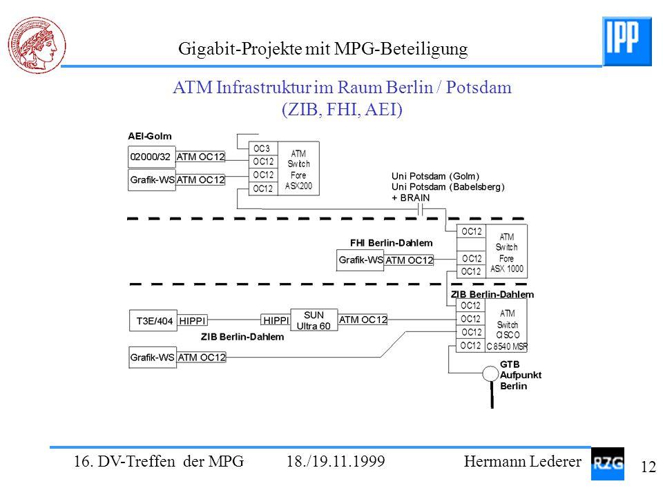 ATM Infrastruktur im Raum Berlin / Potsdam