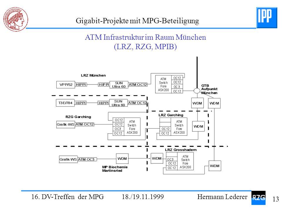 ATM Infrastruktur im Raum München