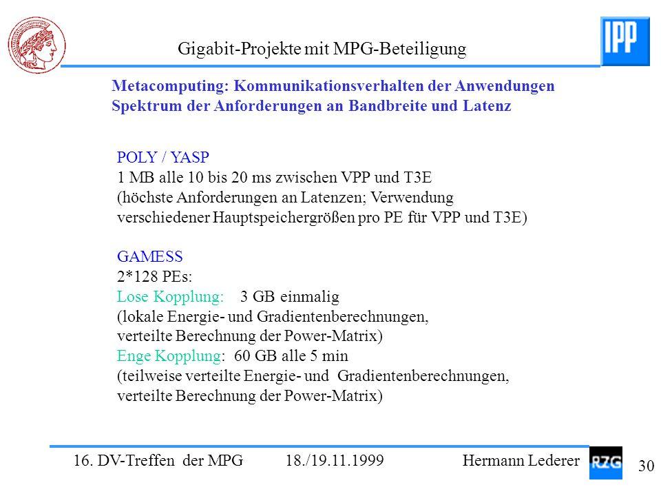 Metacomputing: Kommunikationsverhalten der Anwendungen