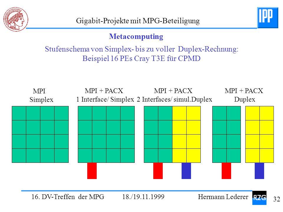 Stufenschema von Simplex- bis zu voller Duplex-Rechnung: