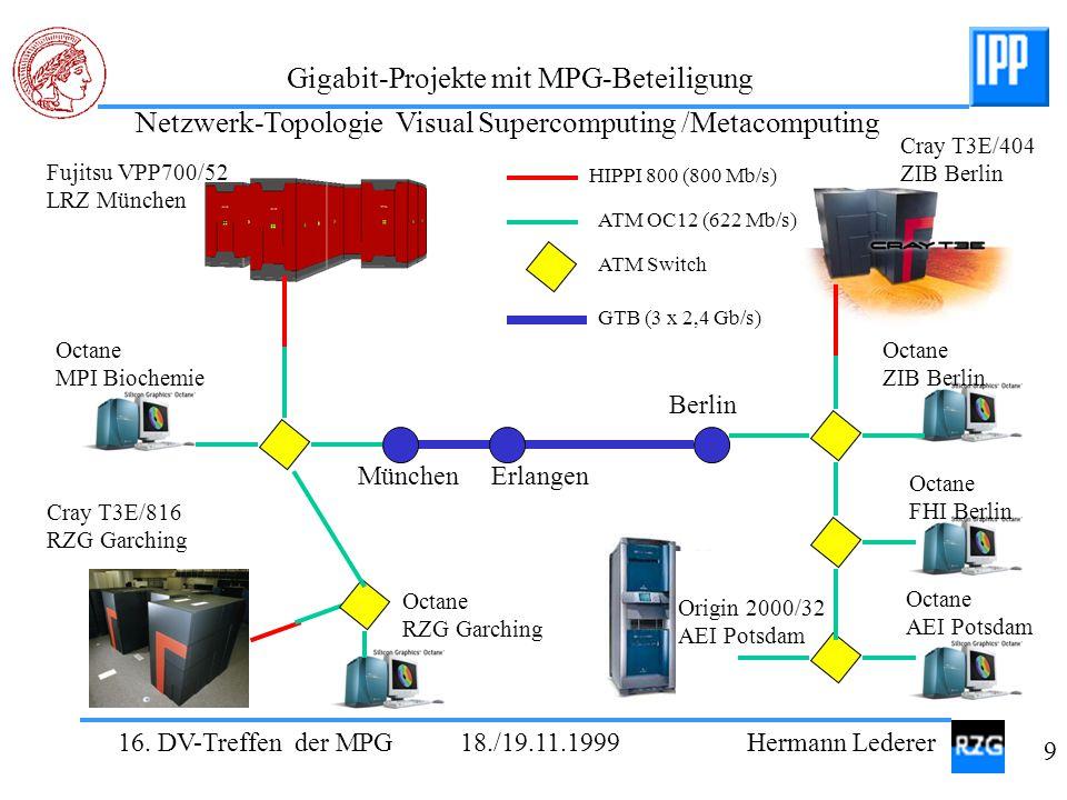 Netzwerk-Topologie Visual Supercomputing /Metacomputing