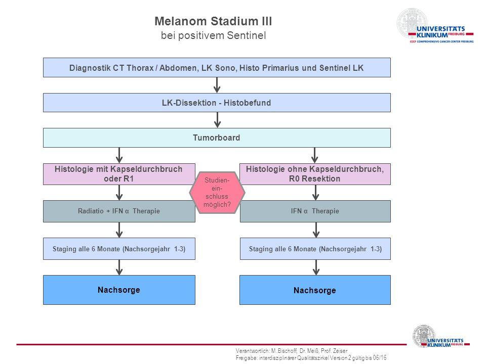 Melanom Stadium III bei positivem Sentinel