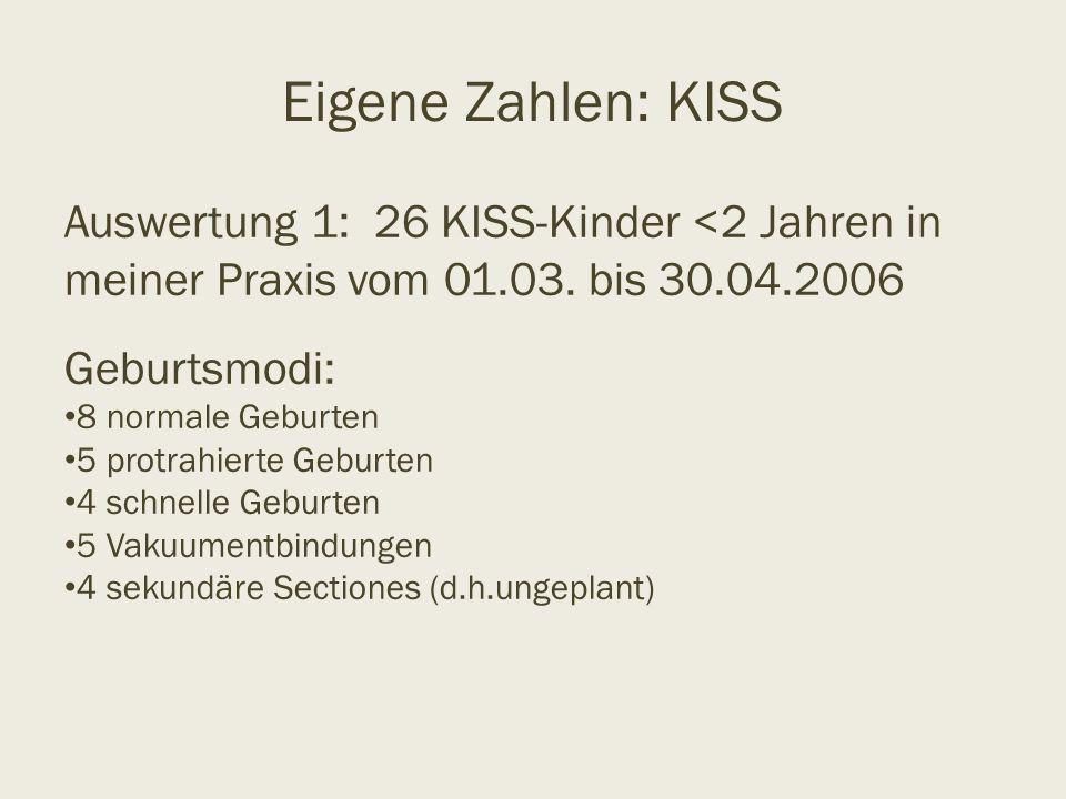 48 Sekundäre Sectiones, sekundär nach vorne genommen. Eigene Zahlen: KISS.