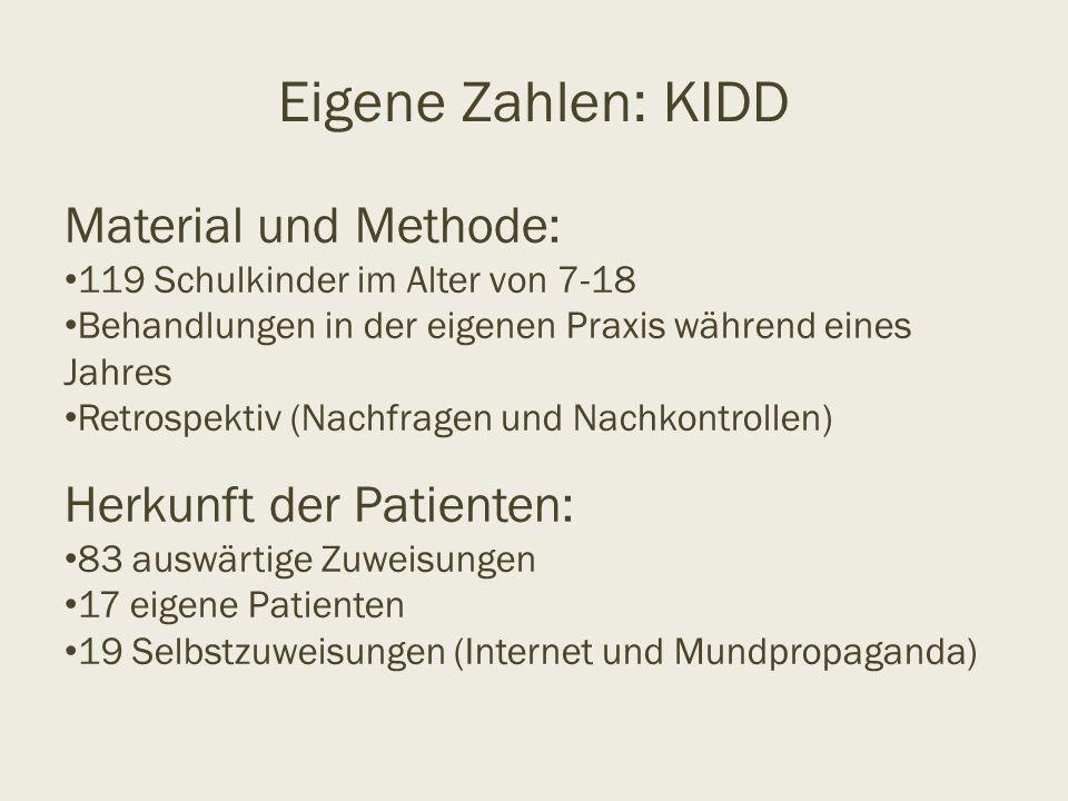 Eigene Zahlen: KIDD Material und Methode: Herkunft der Patienten: