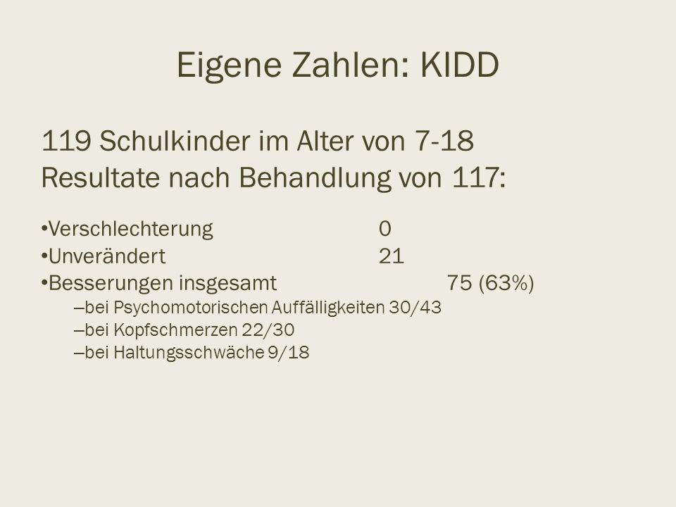 Eigene Zahlen: KIDD 119 Schulkinder im Alter von 7-18