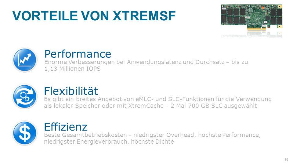 Vorteile von XtremSF Performance Flexibilität Effizienz