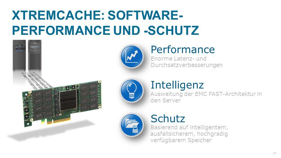 XtremCache: Software- Performance und -Schutz