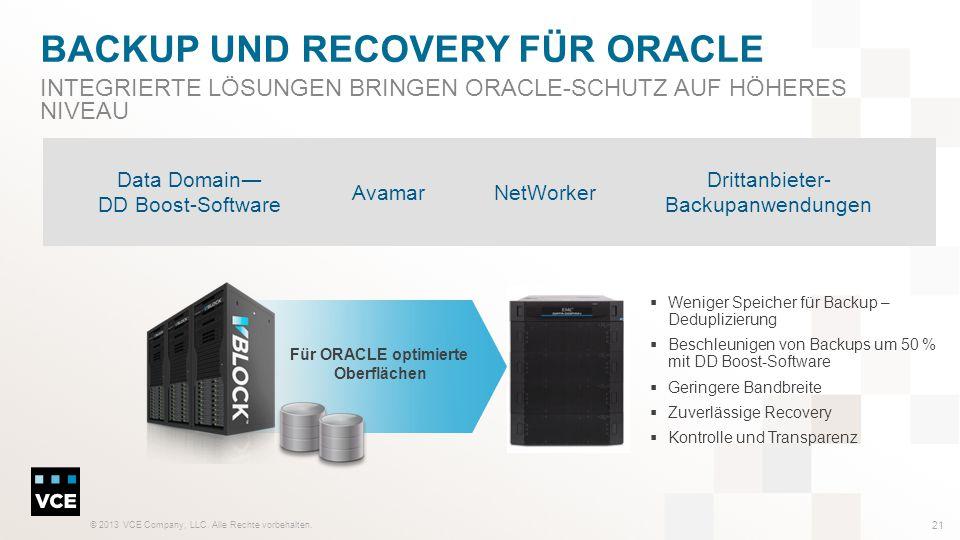 Backup und Recovery für Oracle
