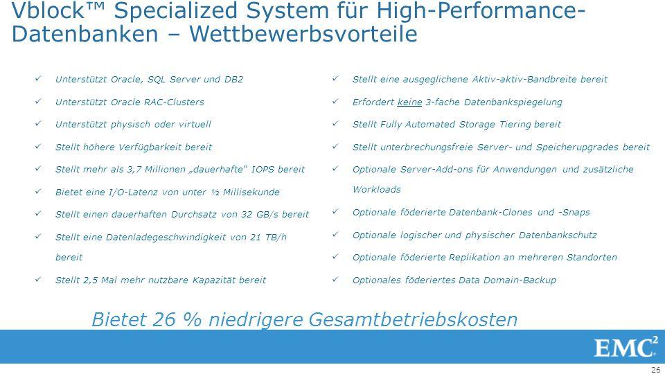 Vblock™ Specialized System für High-Performance-Datenbanken – Wettbewerbsvorteile